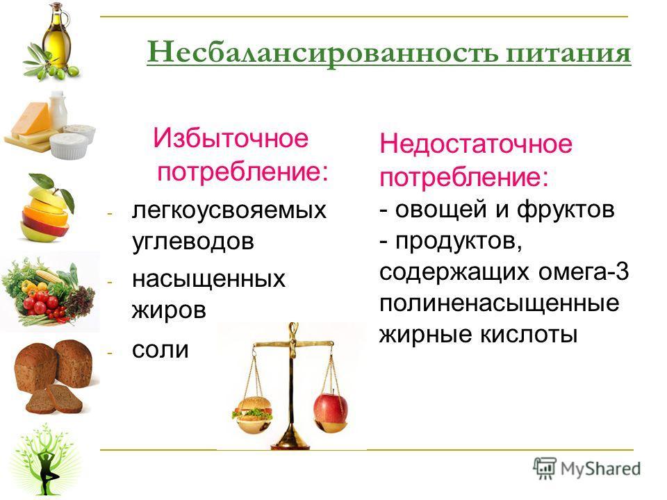 Несбалансированность питания Избыточное потребление: - легкоусвояемых углеводов - насыщенных жиров - соли Недостаточное потребление: - овощей и фруктов - продуктов, содержащих омега-3 полиненасыщенные жирные кислоты
