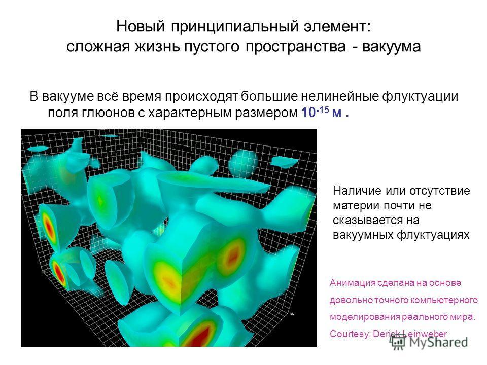 Новый принципиальный элемент: сложная жизнь пустого пространства - вакуума В вакууме всё время происходят большие нелинейные флуктуации поля глюонов с характерным размером 10 -15 м. Наличие или отсутствие материи почти не сказывается на вакуумных флу