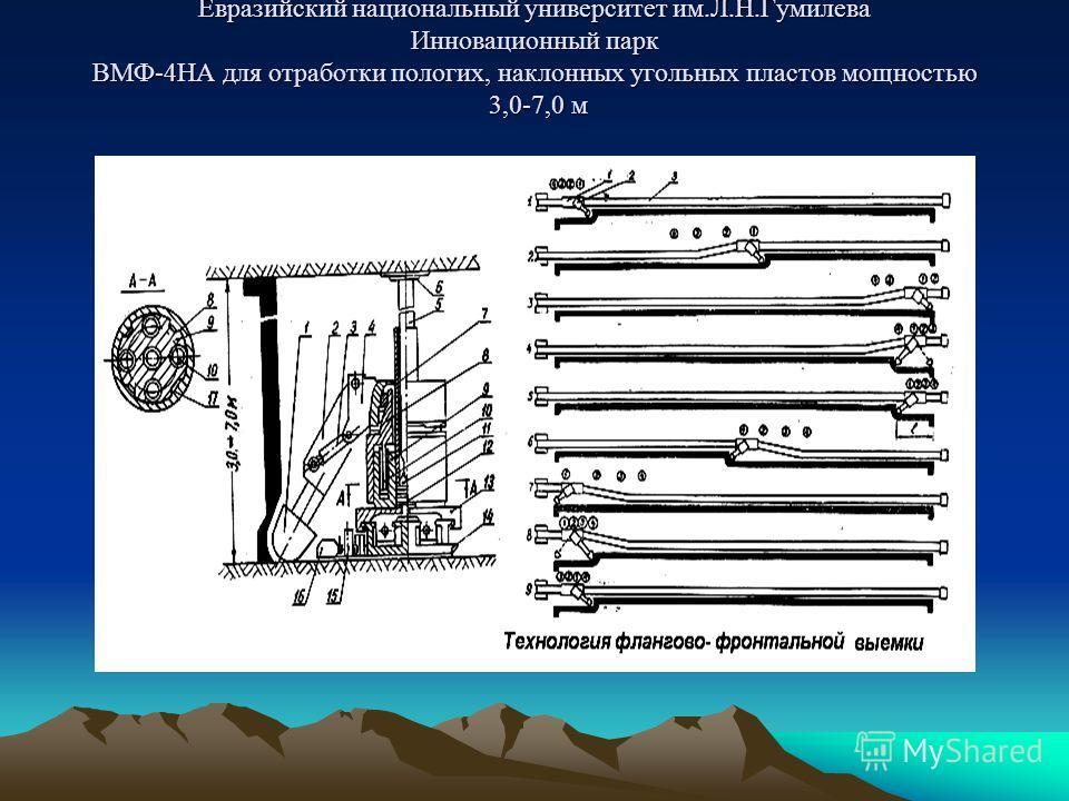 Евразийский национальный университет им.Л.Н.Гумилева Инновационный парк ВМФ-4НА для отработки пологих, наклонных угольных пластов мощностью 3,0-7,0 м