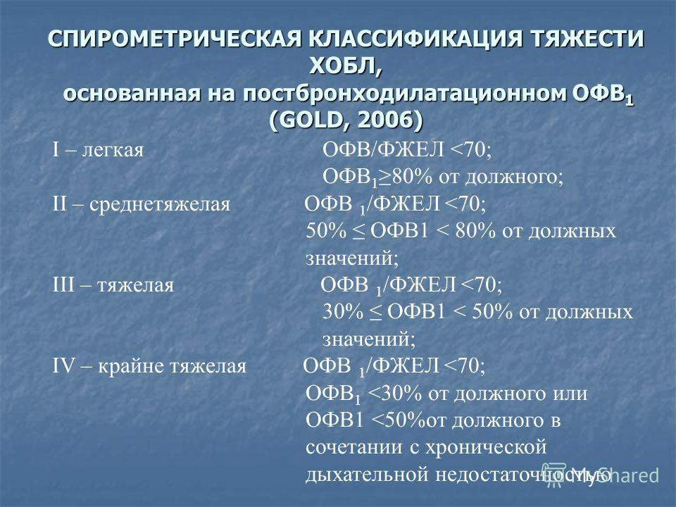 СПИРОМЕТРИЧЕСКАЯ КЛАССИФИКАЦИЯ ТЯЖЕСТИ ХОБЛ, основанная на постбронходилатационном ОФВ 1 (GOLD, 2006) I – легкаяОФВ/ФЖЕЛ