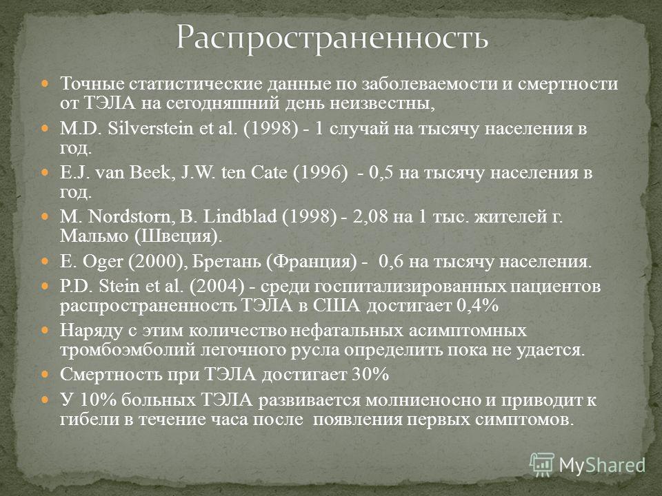 Точные статистические данные по заболеваемости и смертности от ТЭЛА на сегодняшний день неизвестны, M.D. Silverstein et al. (1998) - 1 случай на тысячу населения в год. E.J. van Beek, J.W. ten Cate (1996) - 0,5 на тысячу населения в год. M. Nordstorn