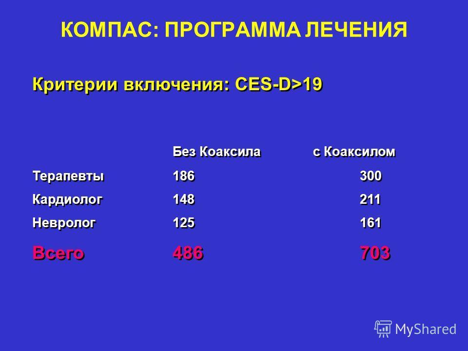 КОМПАС: ПРОГРАММА ЛЕЧЕНИЯ Критерии включения: CES-D>19 Без Коаксилас Коаксилом Терапевты186300 Кардиолог148211 Невролог125161 Всего486703 Критерии включения: CES-D>19 Без Коаксилас Коаксилом Терапевты186300 Кардиолог148211 Невролог125161 Всего486703