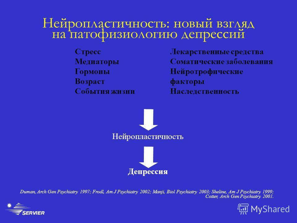 Нейропластичность: новый взгляд на патофизиологию депрессий Нейропластичность Депрессия Duman, Arch Gen Psychiatry 1997; Frodl, Am J Psychiatry 2002; Manji, Biol Psychiatry 2003; Sheline, Am J Psychiatry 1999; Cotter, Arch Gen Psychiatry 2001. Стресс