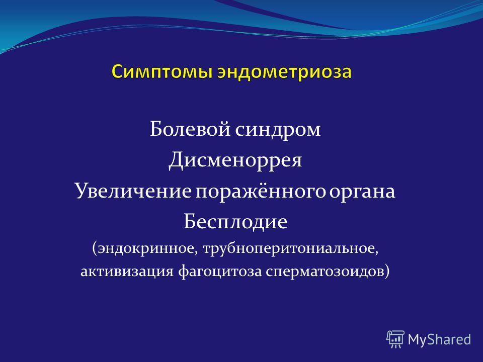 Болевой синдром Дисменоррея Увеличение поражённого органа Бесплодие (эндокринное, трубноперитониальное, активизация фагоцитоза сперматозоидов)