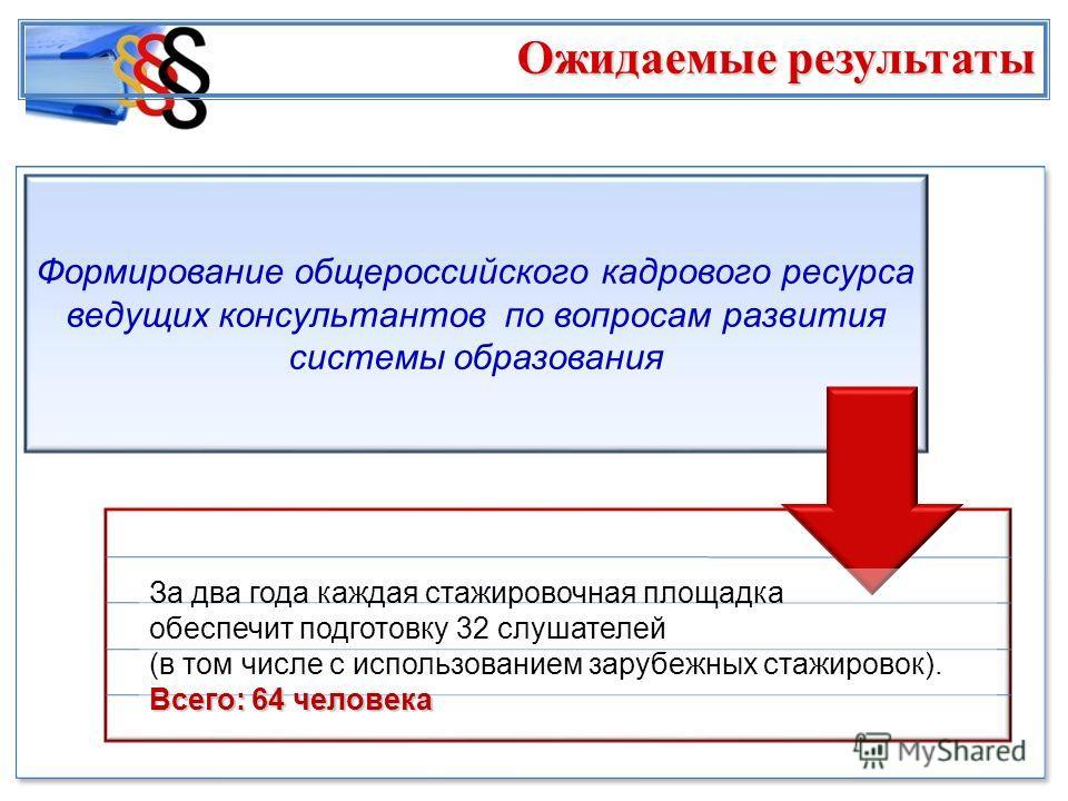 Формирование общероссийского кадрового ресурса ведущих консультантов по вопросам развития системы образования За два года каждая стажировочная площадка обеспечит подготовку 32 слушателей (в том числе с использованием зарубежных стажировок). Всего: 64