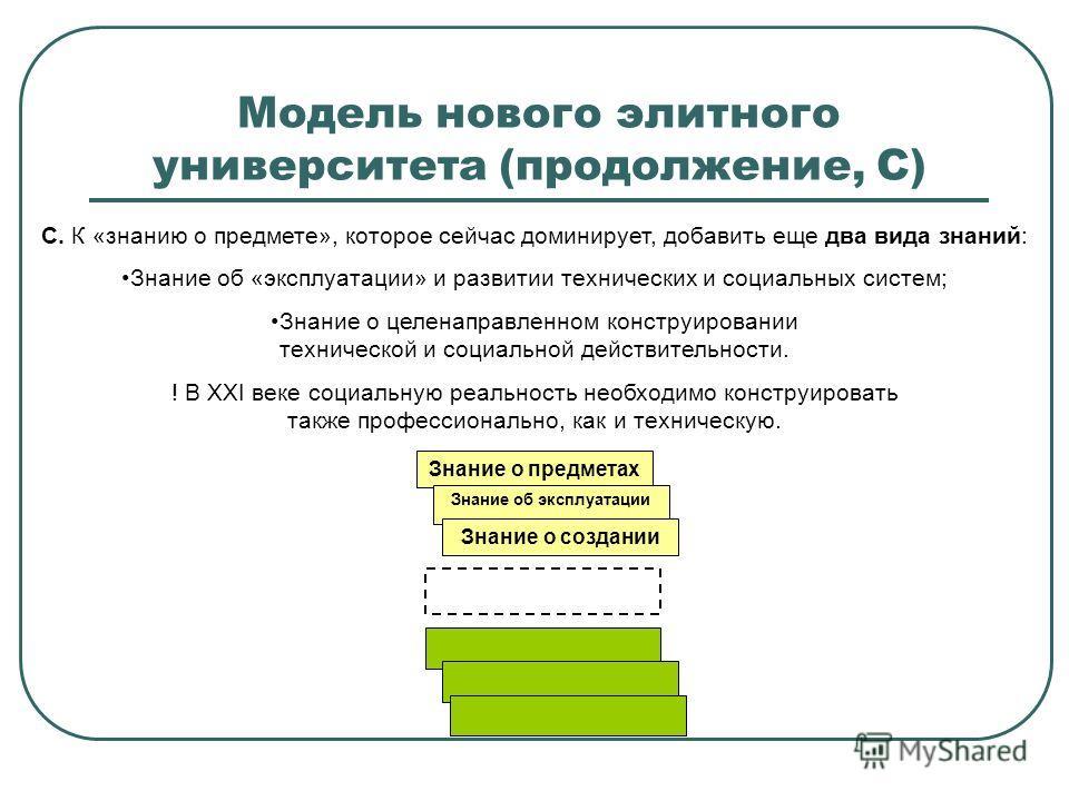 Модель нового элитного университета (продолжение, С) С. К «знанию о предмете», которое сейчас доминирует, добавить еще два вида знаний: Знание об «эксплуатации» и развитии технических и социальных систем; Знание о целенаправленном конструировании тех