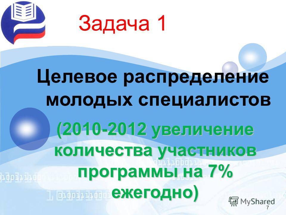 LOGO 7 Задача 1 Целевое распределение молодых специалистов (2010-2012 увеличение количества участников программы на 7% ежегодно)