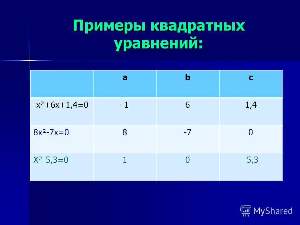 Примеры квадратных уравнений: abc -x²+6x+1,4=061,4 8x²-7x=08-70 X²-5,3=010-5,3
