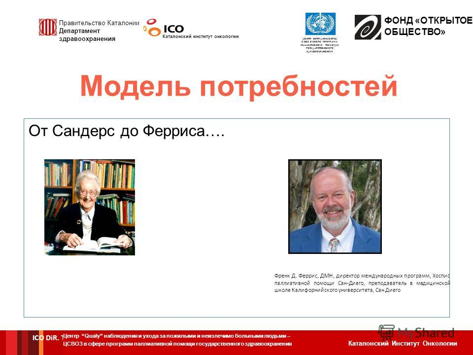 ICO DiR. The Qualy End of Life Care Observatory - WHO Collaborating Centre for Public Health Palliative Care Programmes Institut Català dOncologia Модель потребностей От Сандерс до Ферриса…. Френк Д. Феррис, ДМН, директор международных программ, Хосп