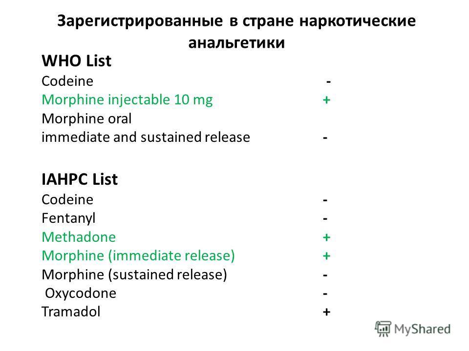 Зарегистрированные в стране наркотические анальгетики WHO List Codeine - Morphine injectable 10 mg + Morphine oral immediate and sustained release- IAHPC List Codeine- Fentanyl - Methadone+ Morphine (immediate release)+ Morphine (sustained release)-