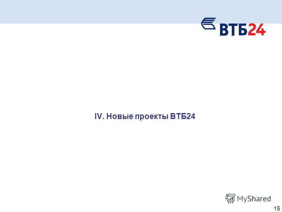 15 IV. Новые проекты ВТБ24