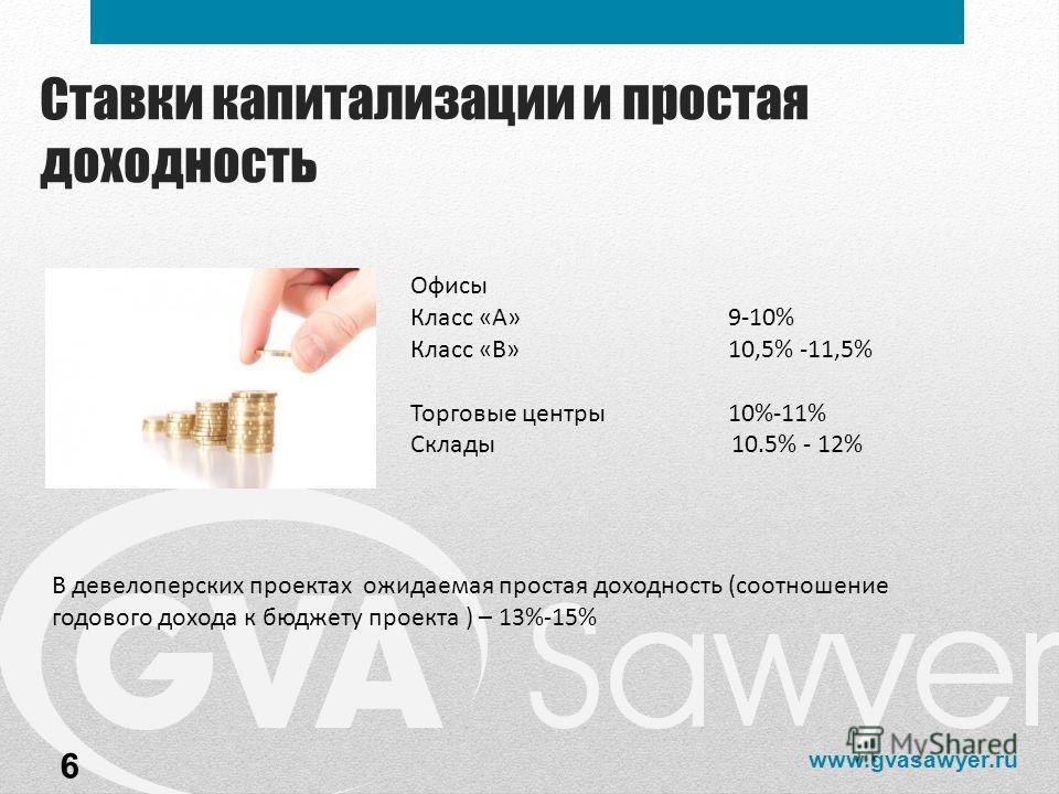 www.gvasawyer.ru Ставки капитализации и простая доходность 6 Офисы Класс «А»9-10% Класс «В»10,5% -11,5% Торговые центры 10%-11% Склады 10.5% - 12% В девелоперских проектах ожидаемая простая доходность (соотношение годового дохода к бюджету проекта )