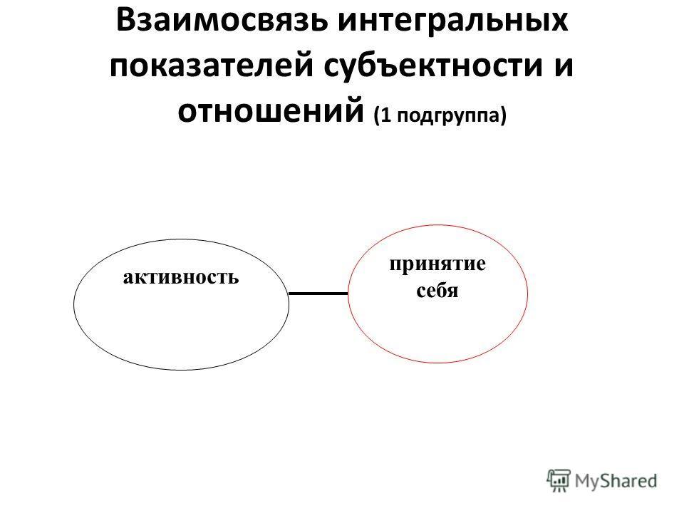 Взаимосвязь интегральных показателей субъектности и отношений (1 подгруппа) активность принятие себя