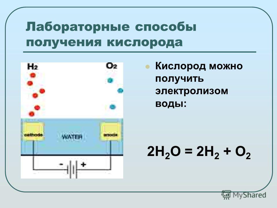 Лабораторные способы получения кислорода Кислород можно получить электролизом воды: 2H 2 O = 2H 2 + O 2