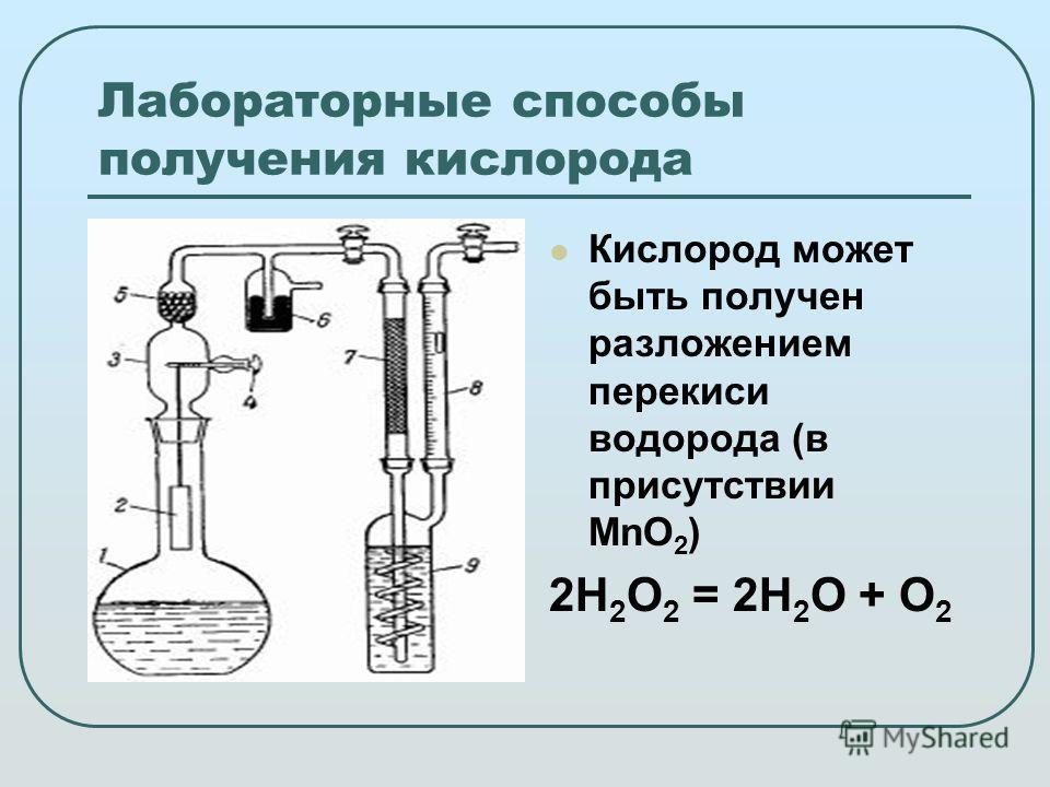 Лабораторные способы получения кислорода Кислород может быть получен разложением перекиси водорода (в присутствии МnO 2 ) 2H 2 O 2 = 2H 2 О + O 2