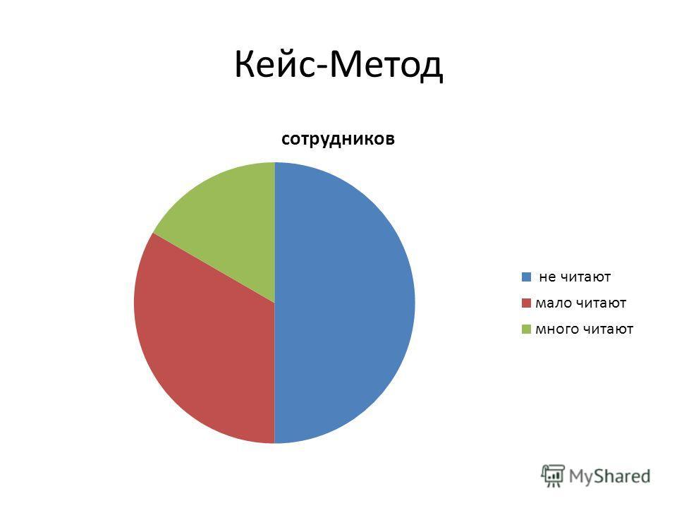 Кейс-Метод