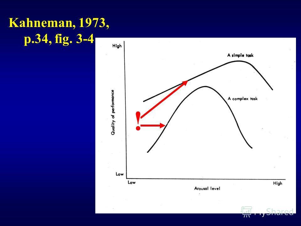 Kahneman, 1973, p.34, fig. 3-4 !