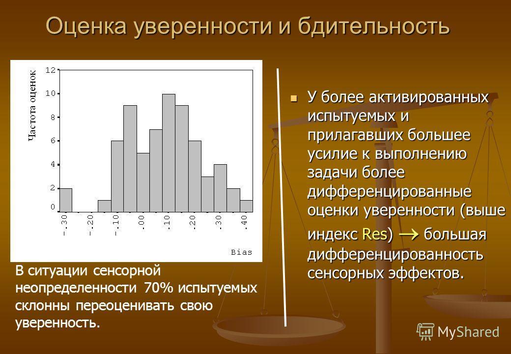 Оценка уверенности и бдительность У более активированных испытуемых и прилагавших большее усилие к выполнению задачи более дифференцированные оценки уверенности (выше индекс Res) большая дифференцированность сенсорных эффектов. В ситуации сенсорной н
