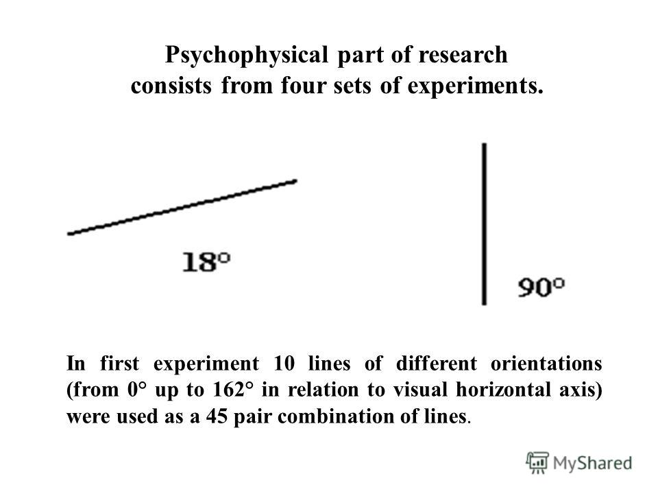 In first experiment 10 lines of different orientations (from 0° up to 162° in relation to visual horizontal axis) were used as a 45 pair combination of lines. Psychophysical part of research consists from four sets of experiments.