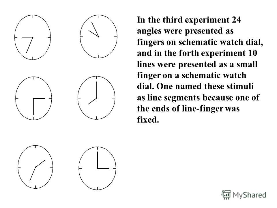 In the third experiment 24 angles were presented as fingers on schematic watch dial, and in the forth experiment 10 lines were presented as a small finger on a schematic watch dial. One named these stimuli as line segments because one of the ends of