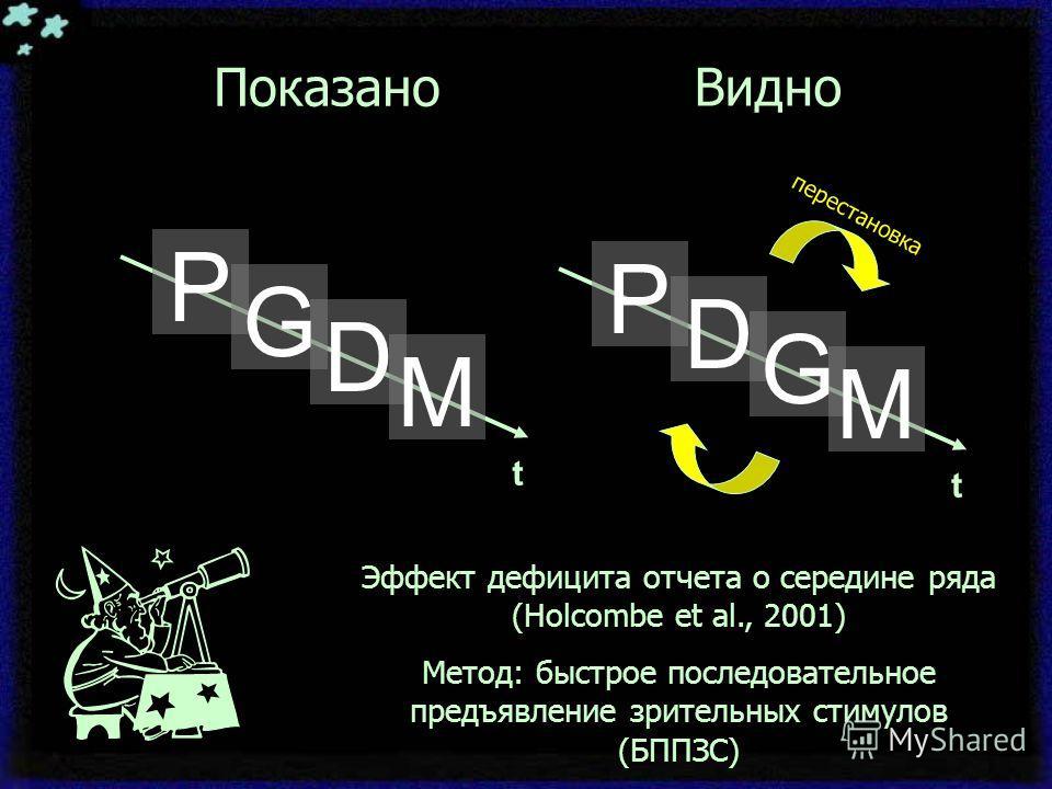 Показано Видно P G D M t P D G M t перестановка Эффект дефицита отчета о середине ряда (Holcombe et al., 2001) Метод: быстрое последовательное предъявление зрительных стимулов (БППЗС)