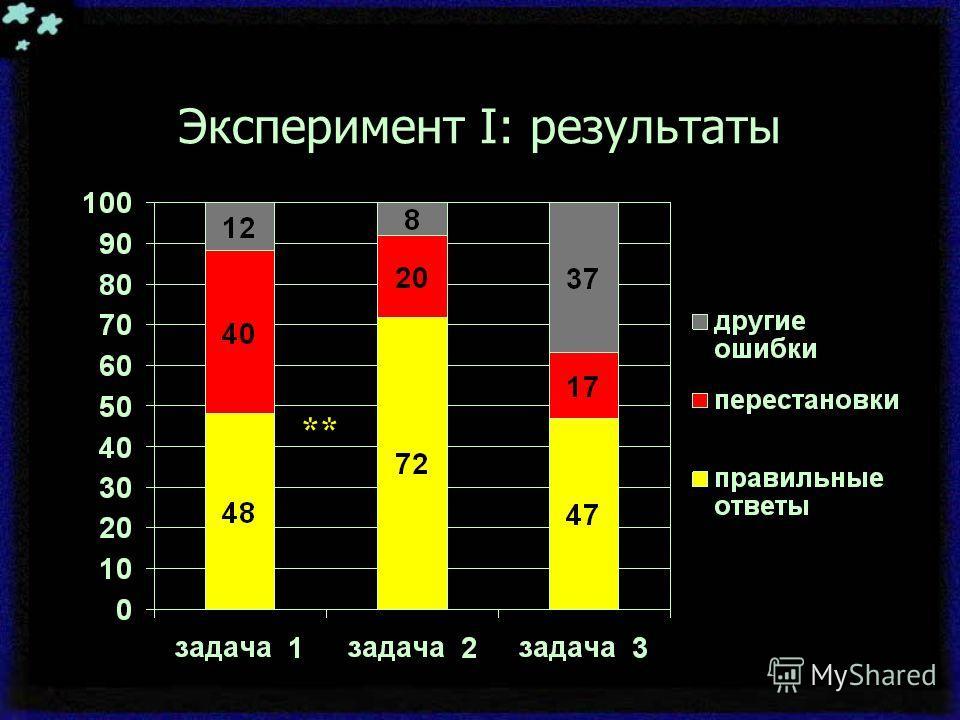 Эксперимент I: результаты **