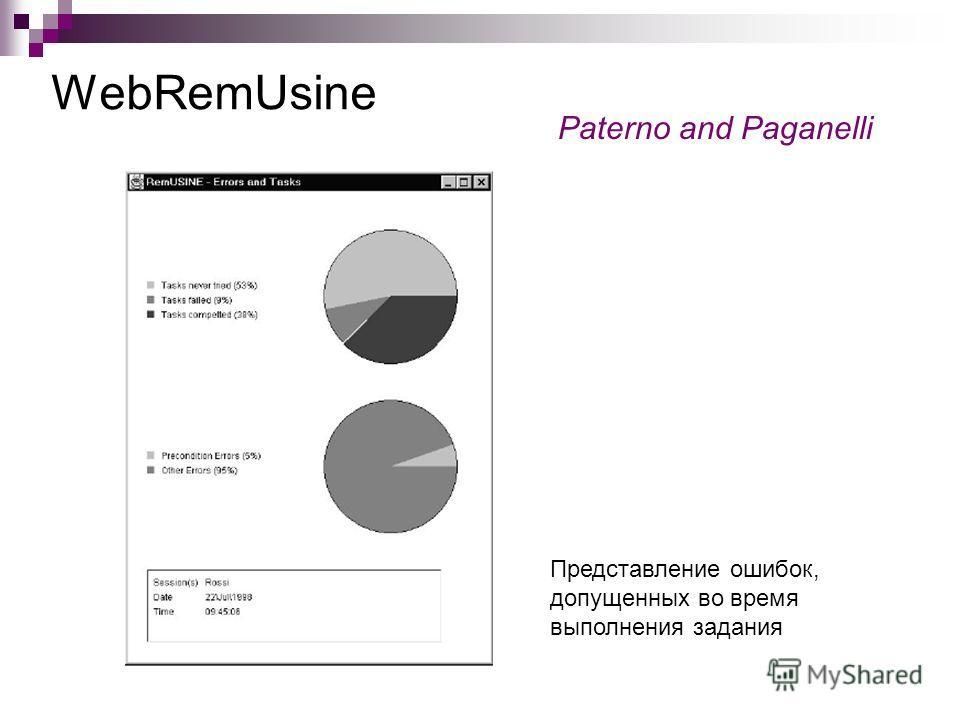 WebRemUsine Представление ошибок, допущенных во время выполнения задания Paterno and Paganelli