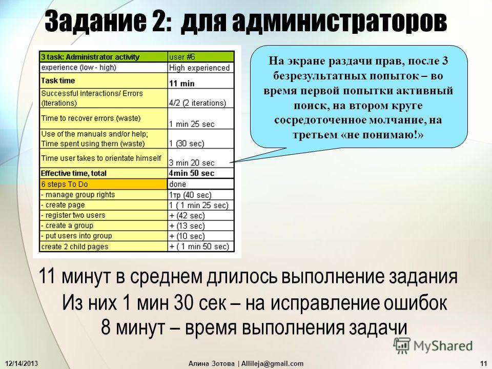 12/14/2013Алина Зотова | Allileja@gmail.com11 Задание 2: для администраторов 11 минут в среднем длилось выполнение задания Из них 1 мин 30 сек – на исправление ошибок 8 минут – время выполнения задачи На экране раздачи прав, после 3 безрезультатных п