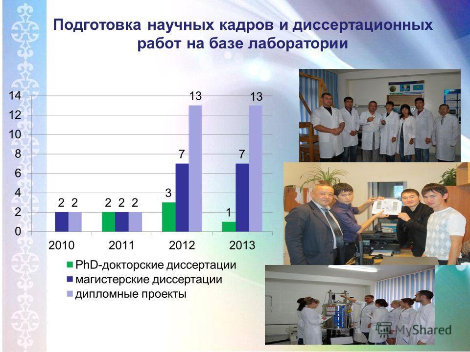 Подготовка научных кадров и диссертационных работ на базе лаборатории