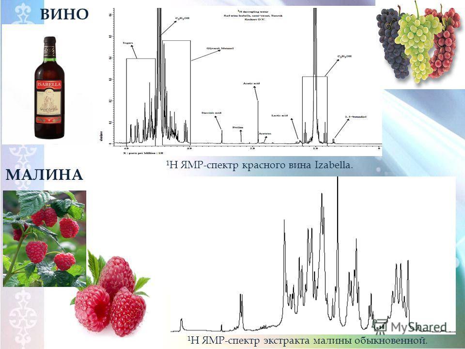 ВИНО МАЛИНА 1 Н ЯМР-спектр красного вина Izabella. 1 Н ЯМР-спектр экстракта малины обыкновенной.