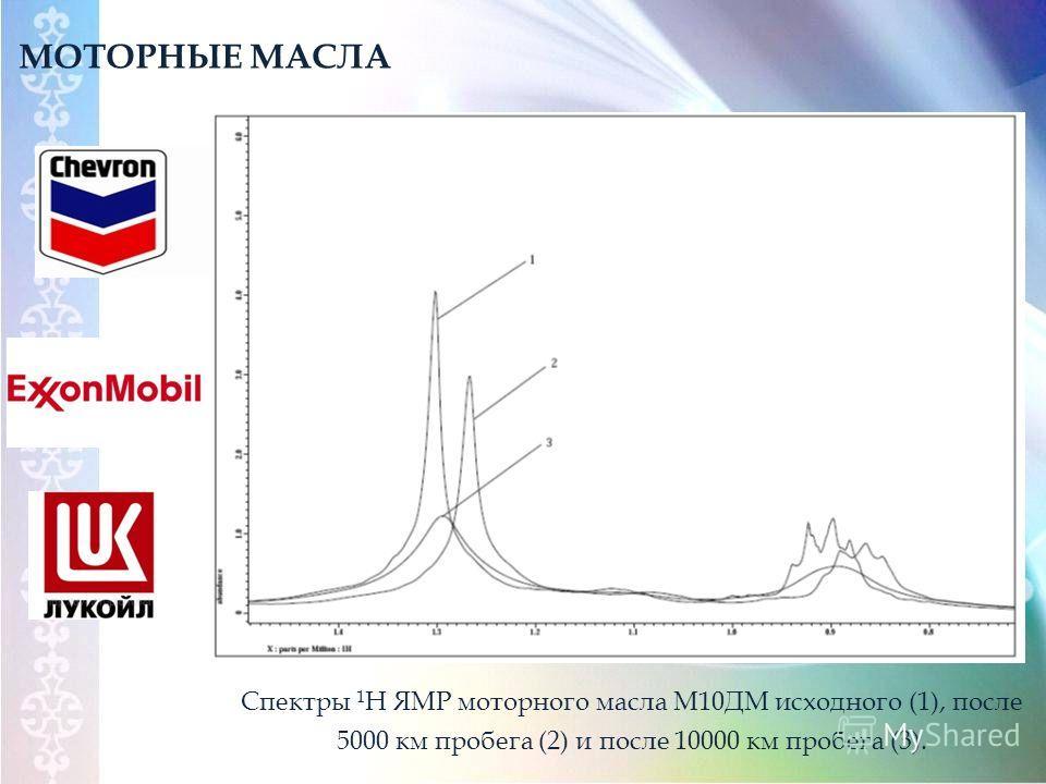 МОТОРНЫЕ МАСЛА Спектры 1 Н ЯМР моторного масла М10ДМ исходного (1), после 5000 км пробега (2) и после 10000 км пробега (3).