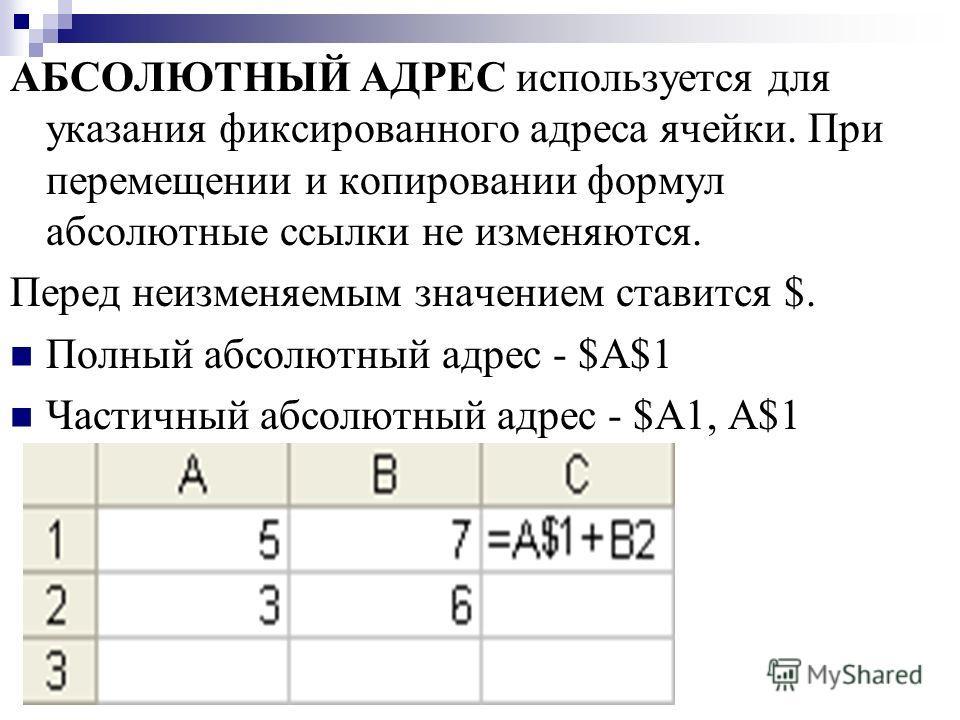 АБСОЛЮТНЫЙ АДРЕС используется для указания фиксированного адреса ячейки. При перемещении и копировании формул абсолютные ссылки не изменяются. Перед неизменяемым значением ставится $. Полный абсолютный адрес - $A$1 Частичный абсолютный адрес - $A1, A