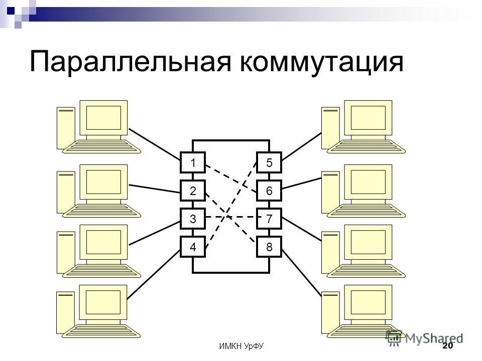 ИМКН УрФУ20 Параллельная коммутация 1 2 3 4 5 6 7 8
