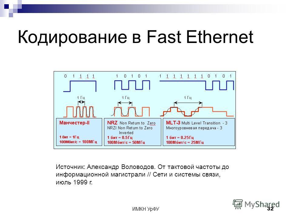ИМКН УрФУ32 Кодирование в Fast Ethernet Источник: Александр Воловодов. От тактовой частоты до информационной магистрали // Сети и системы связи, июль 1999 г.