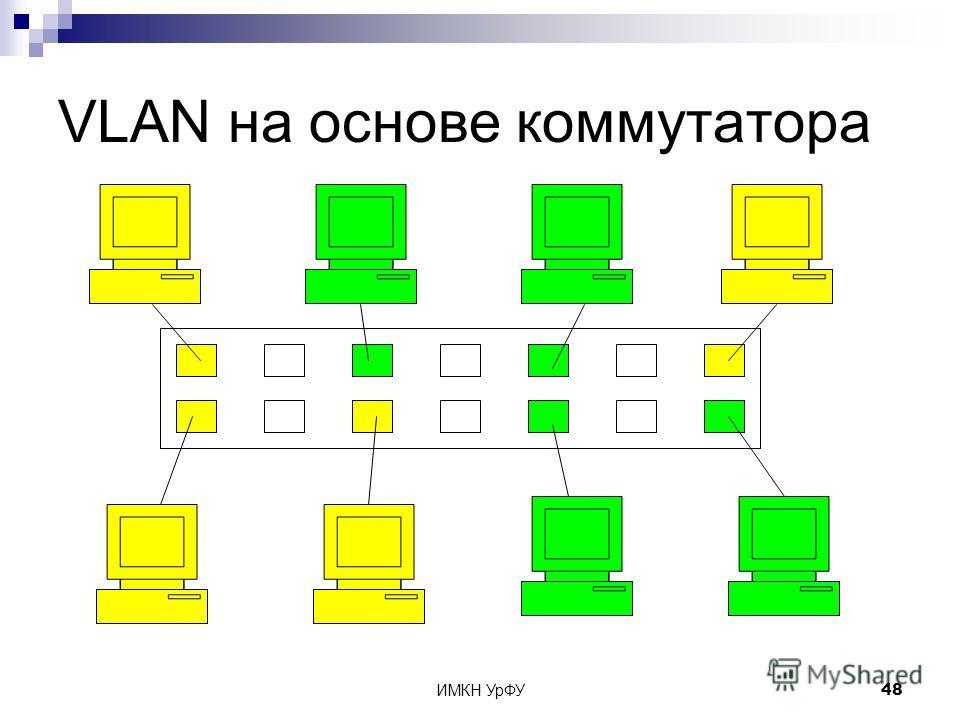 ИМКН УрФУ48 VLAN на основе коммутатора