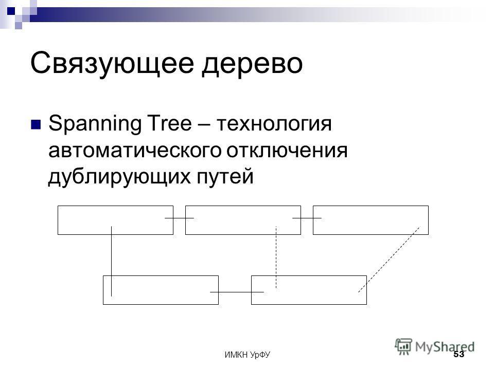 ИМКН УрФУ53 Связующее дерево Spanning Tree – технология автоматического отключения дублирующих путей