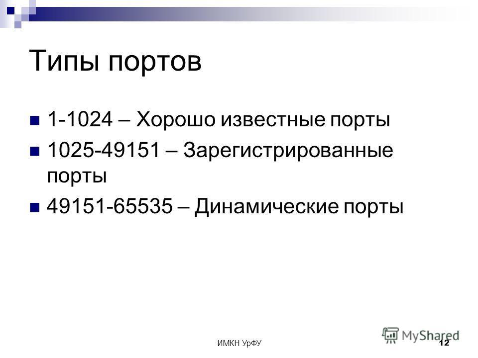ИМКН УрФУ12 Типы портов 1-1024 – Хорошо известные порты 1025-49151 – Зарегистрированные порты 49151-65535 – Динамические порты