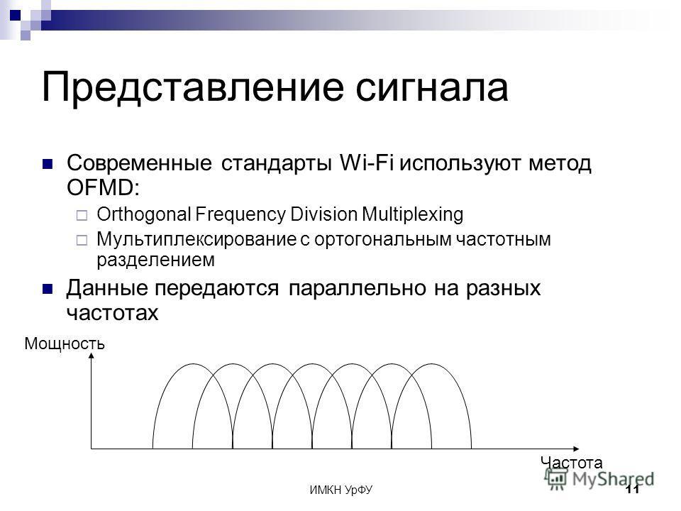 ИМКН УрФУ11 Представление сигнала Современные стандарты Wi-Fi используют метод OFMD: Orthogonal Frequency Division Multiplexing Мультиплексирование с ортогональным частотным разделением Данные передаются параллельно на разных частотах Частота Мощност
