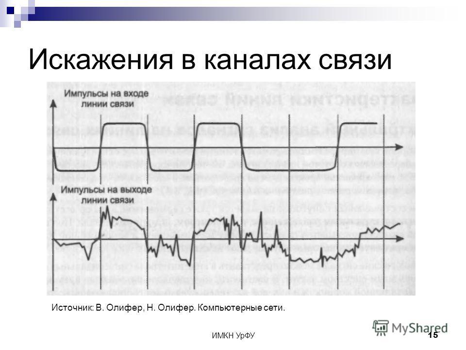 ИМКН УрФУ15 Искажения в каналах связи Источник: В. Олифер, Н. Олифер. Компьютерные сети.