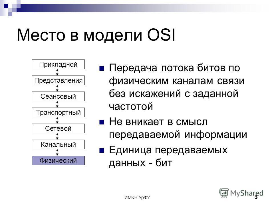 ИМКН УрФУ3 Место в модели OSI Физический Канальный Сетевой Транспортный Сеансовый Представления Прикладной Передача потока битов по физическим каналам связи без искажений с заданной частотой Не вникает в смысл передаваемой информации Единица передава