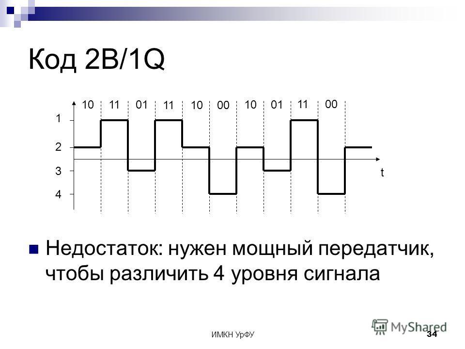 ИМКН УрФУ34 Код 2B/1Q t 1 2 3 4 10 11 01 1110 00 10 01 11 00 Недостаток: нужен мощный передатчик, чтобы различить 4 уровня сигнала