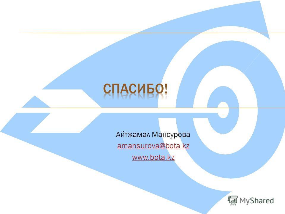 Айтжамал Мансурова amansurova@bota.kz www.bota.kz