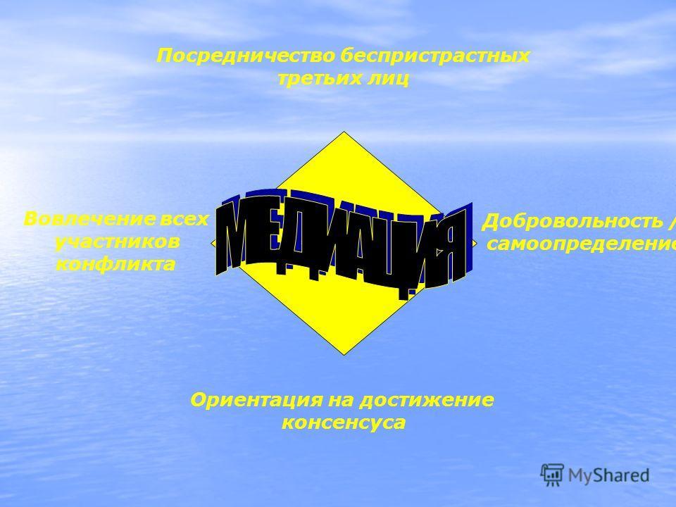 Посредничество беспристрастных третьих лиц Добровольность / самоопределение Вовлечение всех участников конфликта Ориентация на достижение консенсуса