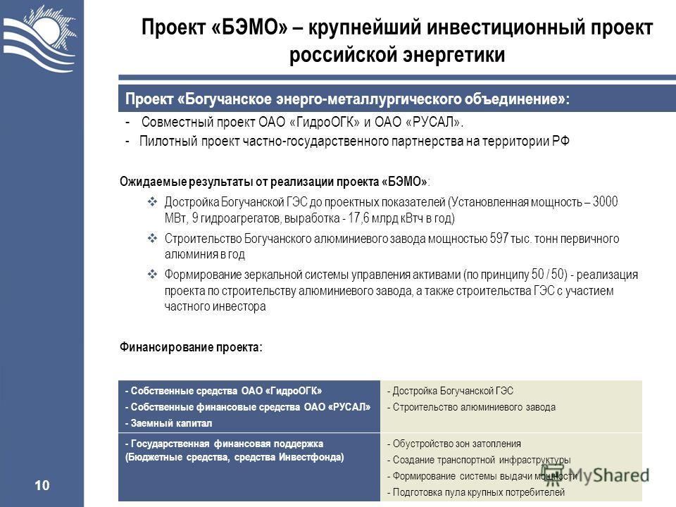 10 Проект «БЭМО» – крупнейший инвестиционный проект российской энергетики Ожидаемые результаты от реализации проекта «БЭМО» : Достройка Богучанской ГЭС до проектных показателей (Установленная мощность – 3000 МВт, 9 гидроагрегатов, выработка - 17,6 мл