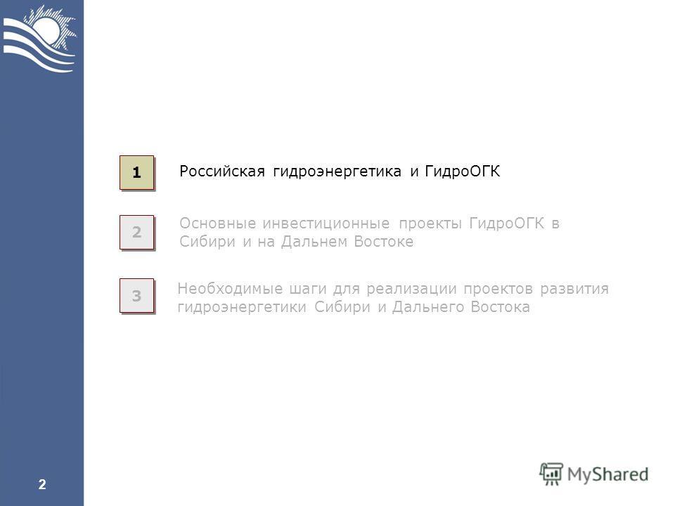 2 2 2 3 3 Основные инвестиционные проекты ГидроОГК в Сибири и на Дальнем Востоке Необходимые шаги для реализации проектов развития гидроэнергетики Сибири и Дальнего Востока 1 1 Российская гидроэнергетика и ГидроОГК