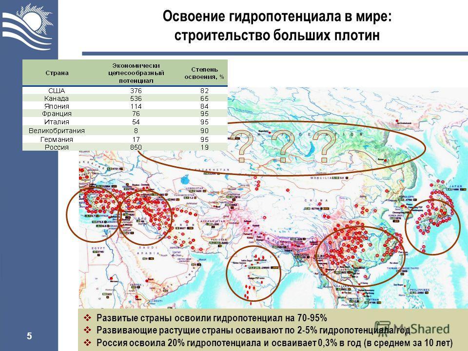 5 Освоение гидропотенциала в мире: строительство больших плотин Развитые страны освоили гидропотенциал на 70-95% Развивающие растущие страны осваивают по 2-5% гидропотенциала/год Россия освоила 20% гидропотенциала и осваивает 0,3% в год (в среднем за