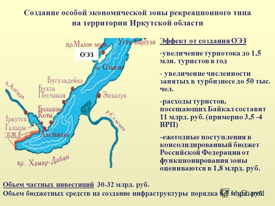 Создание особой экономической зоны рекреационного типа на территории Иркутской области Эффект от создания ОЭЗ -увеличение турпотока до 1,5 млн. туристов в год - увеличение численности занятых в турбизнесе до 50 тыс. чел. -расходы туристов, посещающих