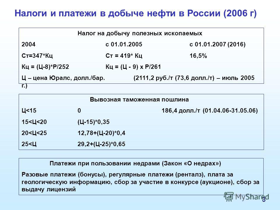 3 Налоги и платежи в добыче нефти в России (2006 г) Налог на добычу полезных ископаемых 2004с 01.01.2005с 01.01.2007 (2016) Ст=347*КцСт = 419* Кц16,5% Кц = (Ц-8)*Р/252Кц = (Ц - 9) x Р/261 Ц – цена Юралс, долл./бар.(2111,2 руб./т (73,6 долл./т) – июль
