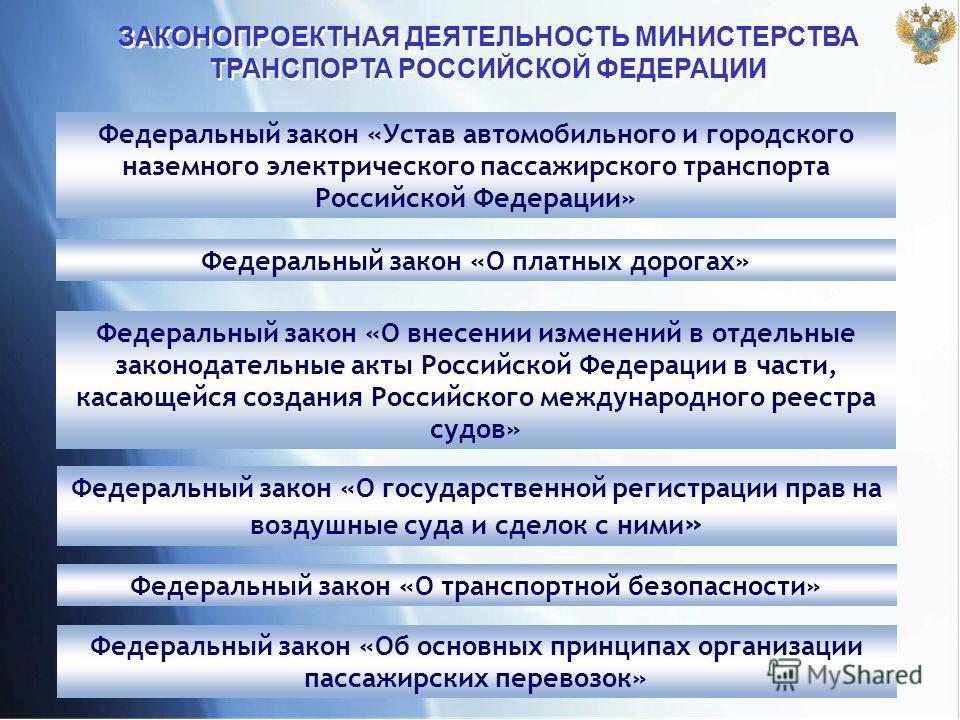 ЗАКОНОПРОЕКТНАЯ ДЕЯТЕЛЬНОСТЬ МИНИСТЕРСТВА ТРАНСПОРТА РОССИЙСКОЙ ФЕДЕРАЦИИ Федеральный закон «Устав автомобильного и городского наземного электрического пассажирского транспорта Российской Федерации» Федеральный закон «О платных дорогах» Федеральный з