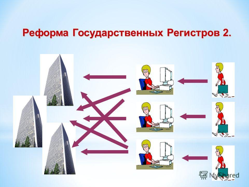 Реформа Государственных Регистров 2.